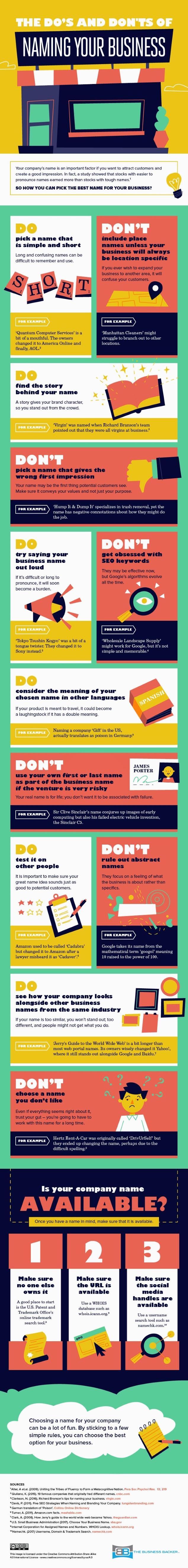 Infographic-bedrijfsnaam-verzinnen