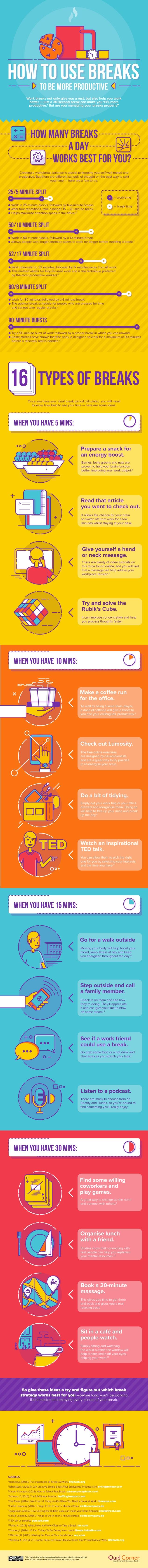 Infographic Pauzes